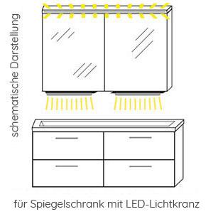 Waschplatz-Beleuchtung: mit 2x 12V LED, 3,2 Watt, Breite: 650 mm