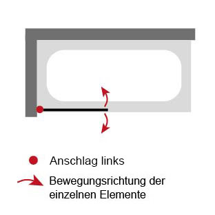 Anschlag pendelbares Element: Links