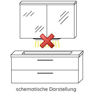 Waschplatz-Beleuchtung: ohne Waschplatzbeleuchtung