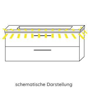 Waschtischunterschrank-Beleuchtung: mit - 12V LED, 12W, inkl. Bewegungssensor