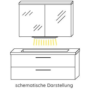 Waschplatz-Beleuchtung: mit LED-Waschplatzbeleuchtung 860 mm Breite, 3,9 Watt